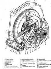 Car clutch